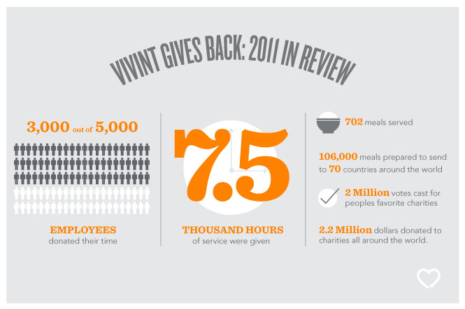 070312_GivesBackYearInReview_INFOGRAPHIC
